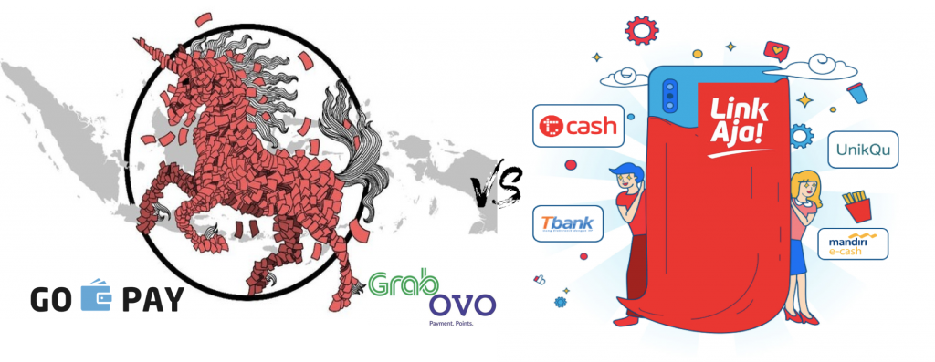 BUMN with LinkAja Confronting Unicorn (Go-Pay & OVO) – MM 5007